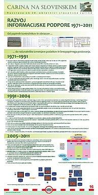 """Plakat z naslovom """"Razvoj informacijske podpore 1971-2011""""."""