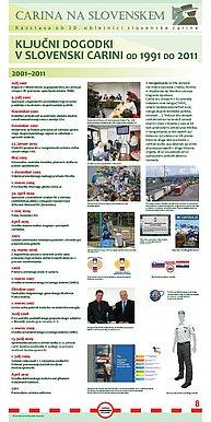 """Plakat z naslovom """"Ključni dogodki v slovenski carini od 1991 do 2011""""."""